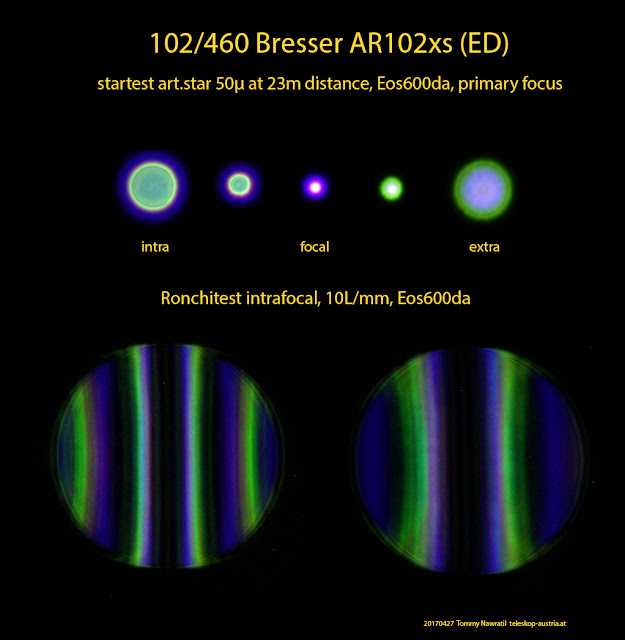 This Telescope Shows Huge Longitudinal Chromatic Aberration Blue And Purple Fringing The Ronchi Lines Are Generally Bent Inwards Too