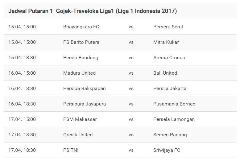 Persela Lamongan vs Perseru