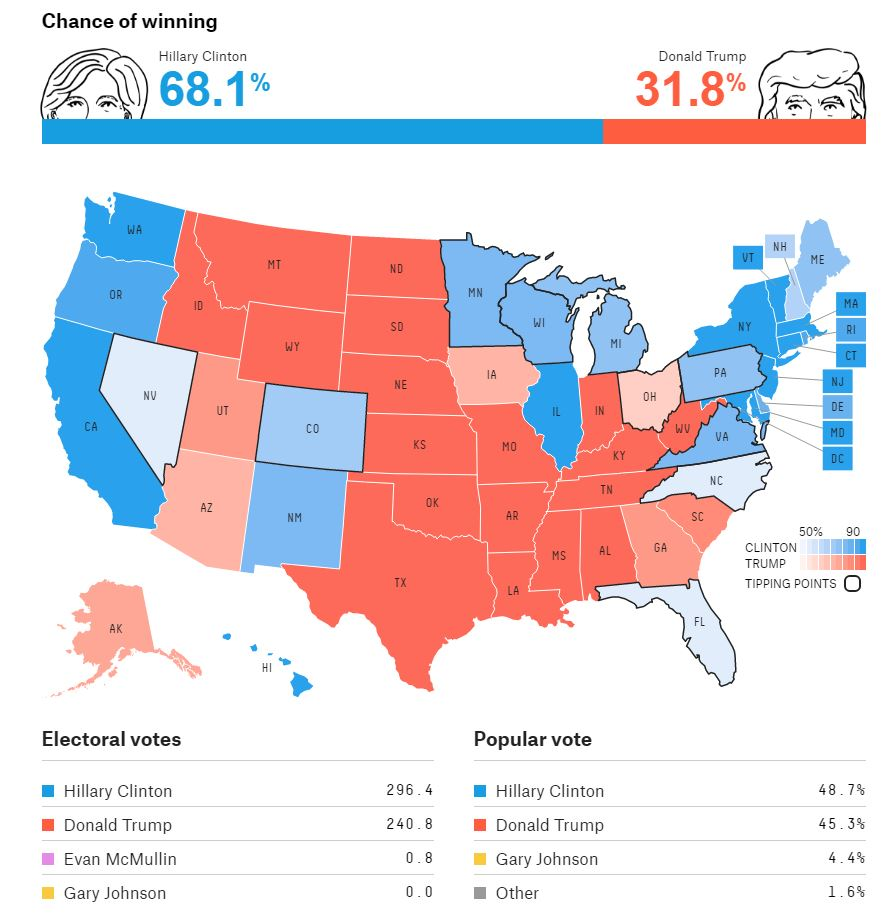 MARK MARTINEZ BLOG November 2016 - Us Map Presidential Predictions