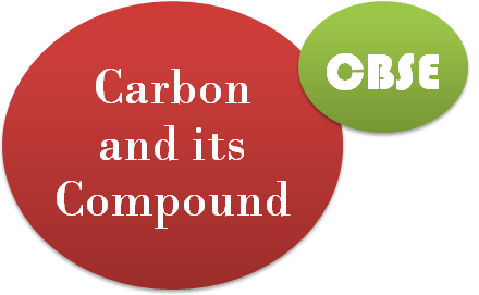carbon compounds essay Portion of a molecule that is active in a chemical reaction and that determines the properties of many organic compounds.