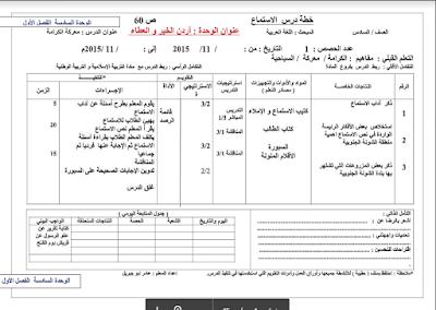 شرح درس غور الاردن ارض الخيرات مبحث لغة عربية للصف السادس الفصل الاول