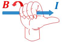 Kaidah tangan kanan menentukan arah induksi magnetik