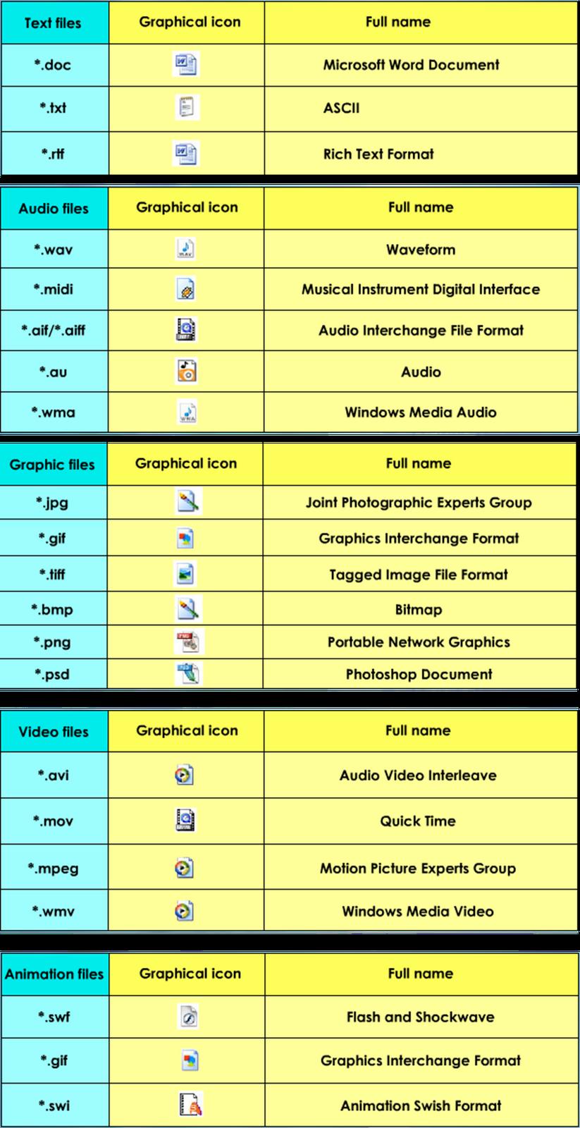 Multimedia Elements ~ ICT SPM - Blog Cikgu Hisham