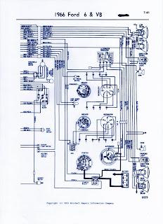 1966 ford thunderbird wiring diagram