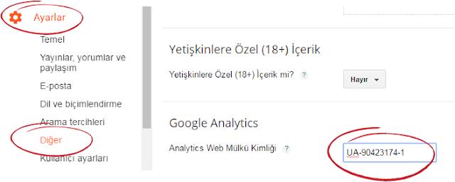 Google Analytics İzleme Kimliğini Blogger'a ekleme