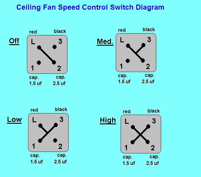 Ceiling Fan Speed Control Switch Wiring Diagram
