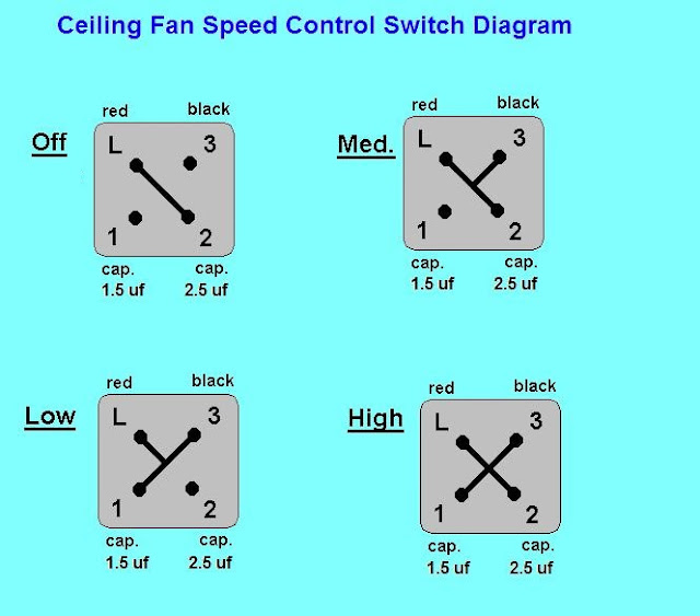 Ceiling Fan Speed Control Switch Wiring Diagram | Electrical Online 4u