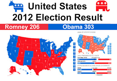 US Election results 2012