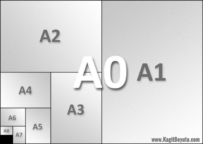 ISOya göre kağıt boyutları