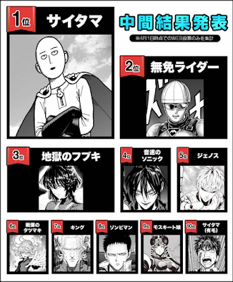 Fan Poll pertama One Punch Man