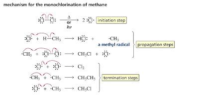 Organic Chemistry - Brominating Alkenes?