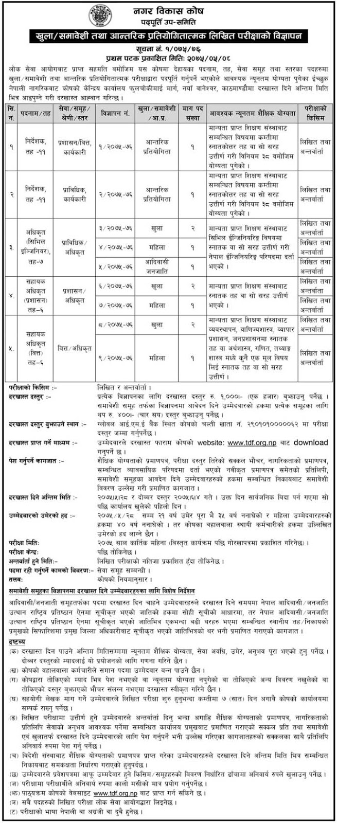 Vacancy Announcement, Town Development Fund for Various Post