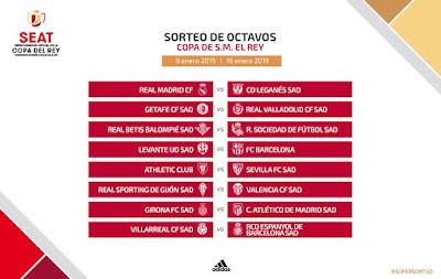octavos copa 2019