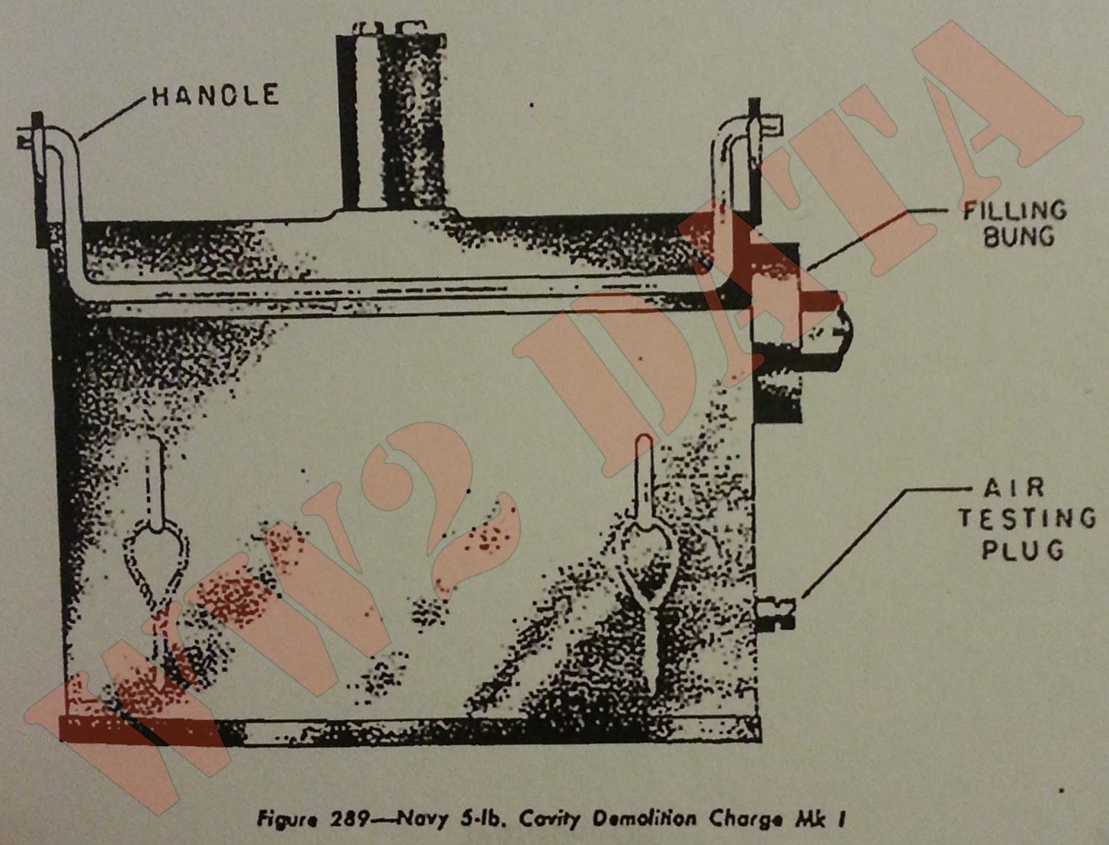 Ww2 Equipment Data British Explosive Ordnance Army And