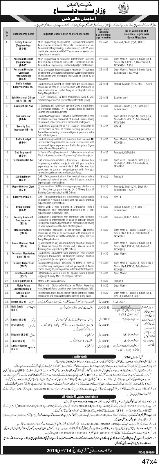 Latest Jobs in Ministry of Defence 2019