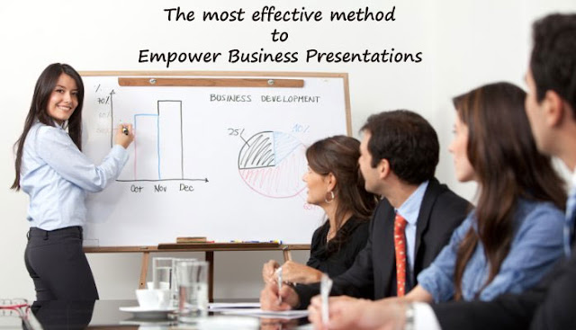 The most effective method to Empower Business Presentations