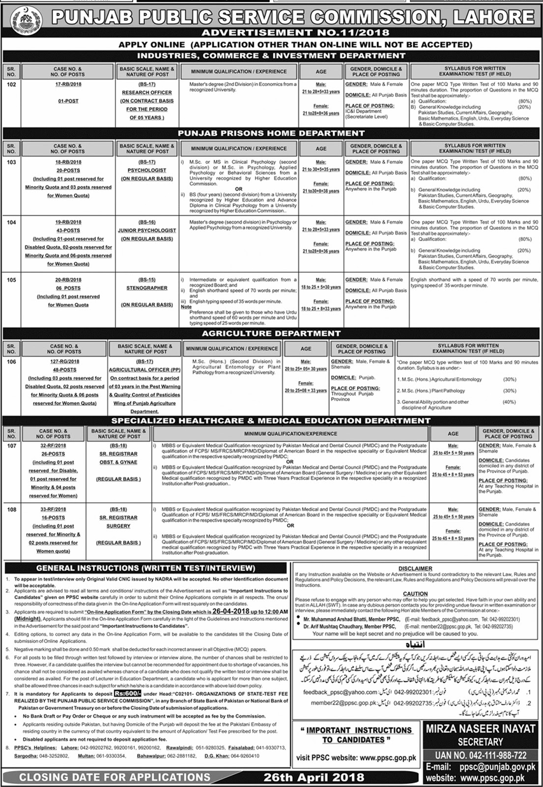 New PPSC Jobs Advertisement No. 11/201