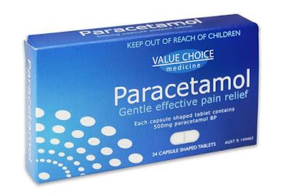 Dangerous Effects of Paracetamol graphic