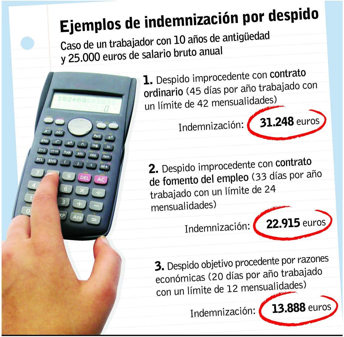 Rincón del Ciudadano y Derechos Civiles: ¿Cómo calcular la ...