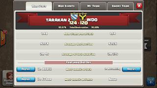 Clan TARAKAN 2 vs Clan INDO, TARAKAN 2 Victory