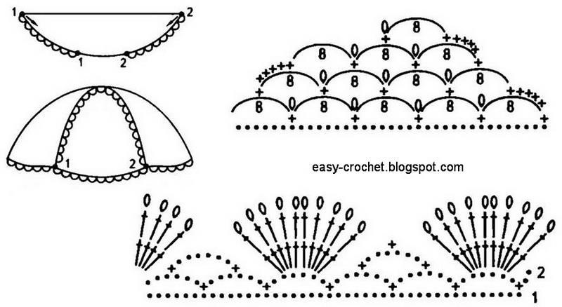 Stylish Easy Crochet: Crochet Shrug Free Pattern For Women