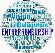 Pengertian Entrepreneurship (Kewirausahaan) Menurut Para Ahli