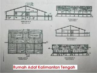 Desain Bentuk Rumah Adat Kalimantan Tengah dan Penjelasannya, Potongan Rumah Adat Kalimantan, Rumah Bentang