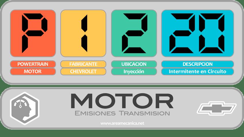 CODIGOS DE FALLA: Chevrolet (P1200-P12FF) Motor | OBD2 | DTC