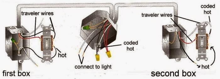 Electric Work  Switch Wiring Diagram 1