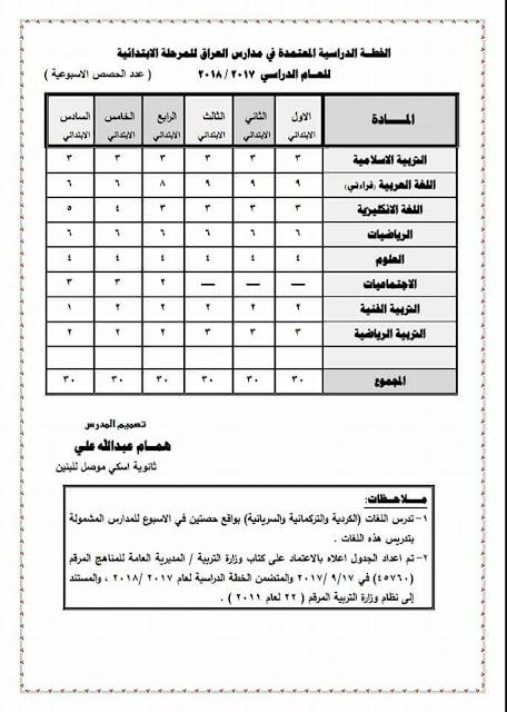 الخطة السنوية المعتمدة في المدارس الابتدائية والثانوية للعام الدراسي 2017-2018