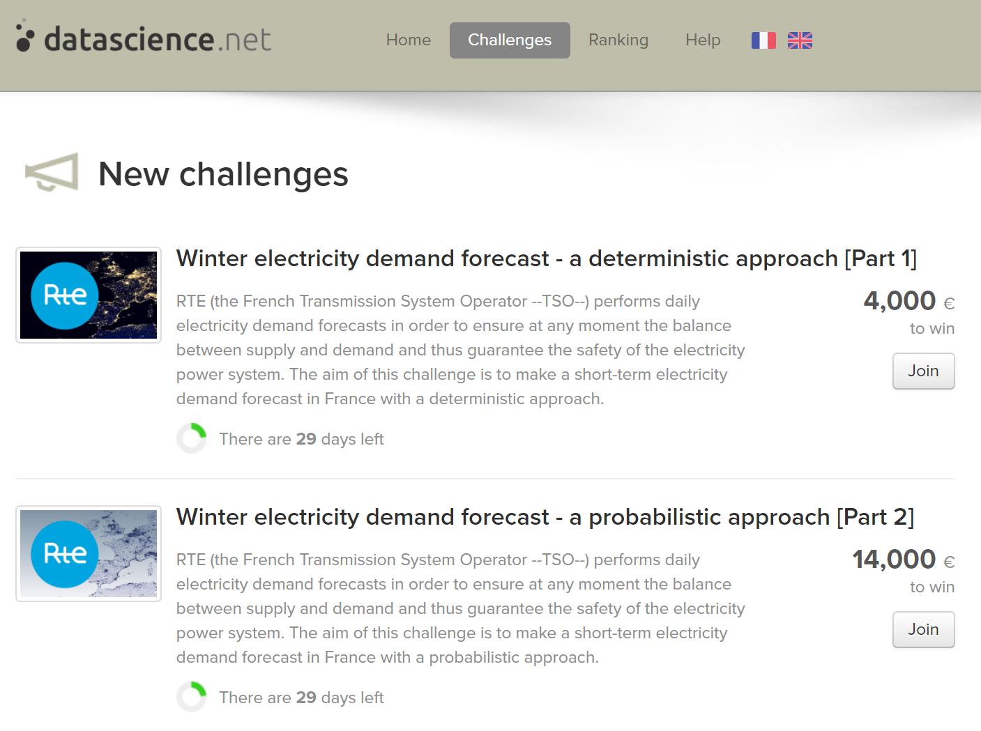 Energy Forecasting: RTE Forecasting Challenge 2018