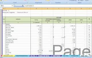 RAB Pengadaan Sumur Bor Dangkal (25 M), Hidran Umum 12 Unit dan Sumur Gali (10 M) 4 Unit 8