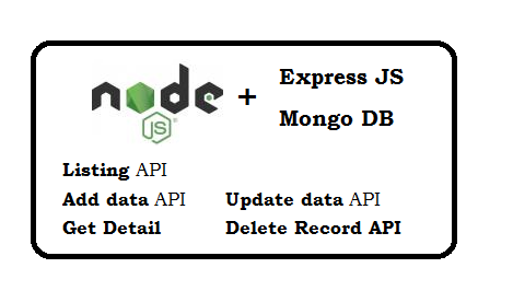 How to Create RESTful APIs in Node Js using Express JS and MongoDB