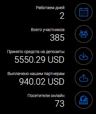 liberteex.com обзор