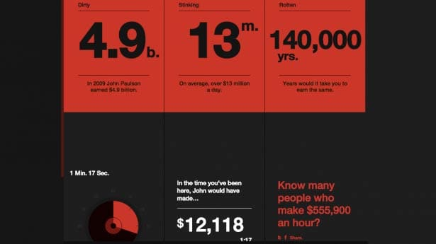 Infografía con una comparación de salario