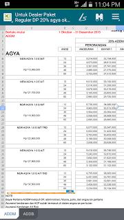 Paket Kredit Toyota Agya per Bulan November 2015 di Kota Bogor