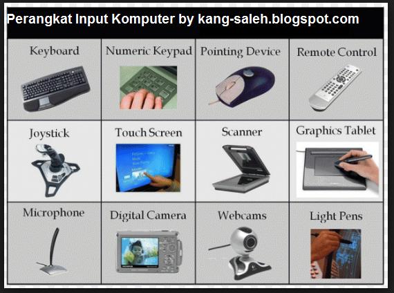 Pengertian Alat Input Dan Output Pada Komputer Kang Saleh