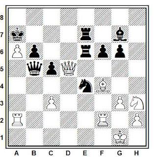 Posición de la partida de ajedrez Ninaro - Posnichakov (URSS, 1950)