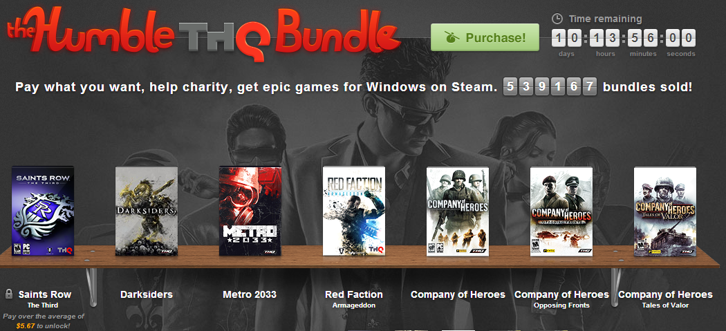 Humble Bundle Pinterest: Fluxzy's Blog