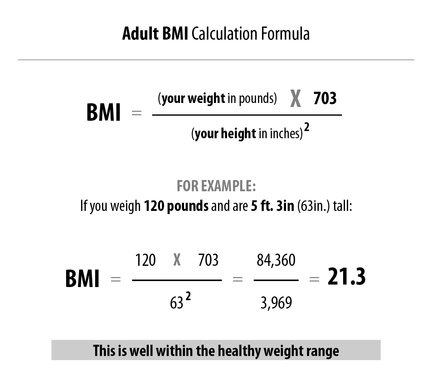 Calculate Bmi For Adult