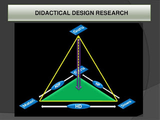 didactical design research (DDR)