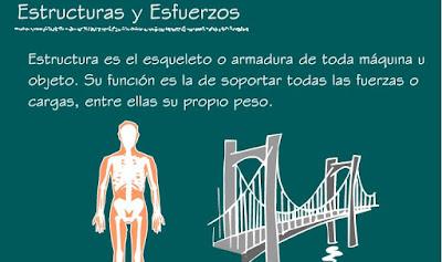 http://dpto.educacion.navarra.es/micros/tecnologia/estructura.swf