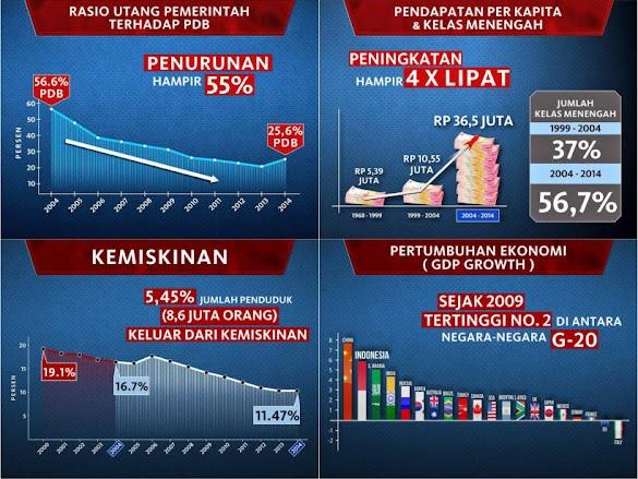 Jujur! Fahri Hamzah Ungkap 38 Slide Prestasi SBY