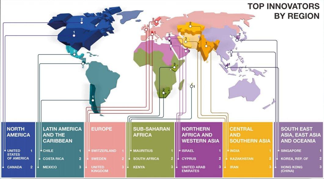 Panorama sur l'Indice mondial de l'Innovation 2016