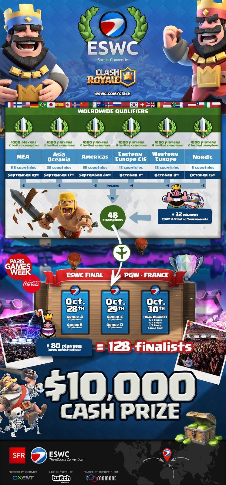 Primeiro dia do Torneio ESWC Royale - Streaming AO VIVO - 2