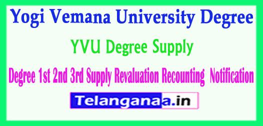 YVU Yogi Vemana University Degree Supply Revaluation Recounting Notification