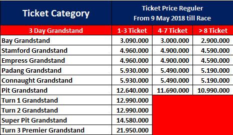 Tabel Harga Tiket F1 GP 2018 - UPDATE - Singapore F1 GP 2018 - Tickets & Hotels -Salika Tour
