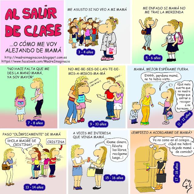 Dibujos explicando como los hijos se alejan de las madres. El ejemplo es al salir de clase