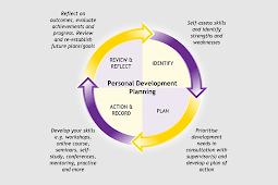 4 Unique Steps for Personal Development Plan
