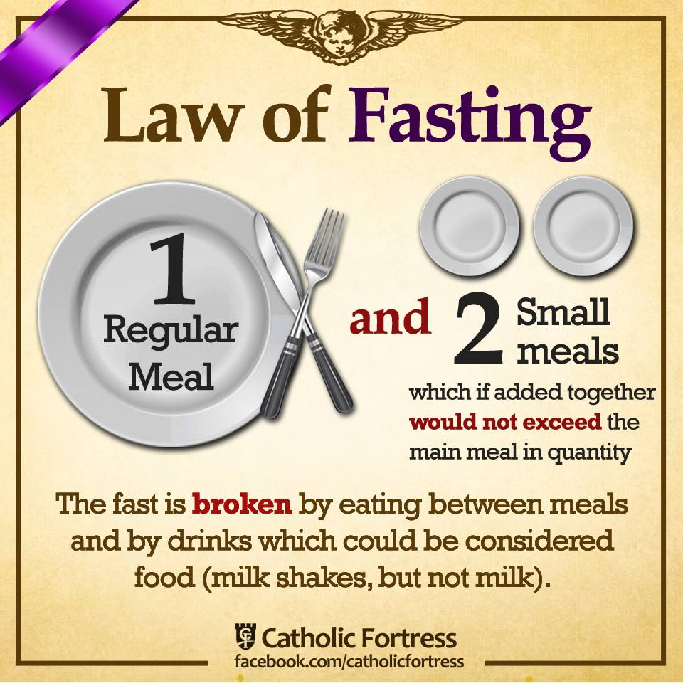 Image result for fasting during lent